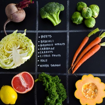 January Seasonal Produce Guide with produce in quadrants on chalkboard