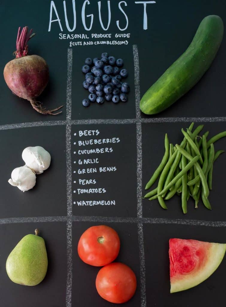 August Seasonal Produce Guide with produce items in quadrants on black chalkboard