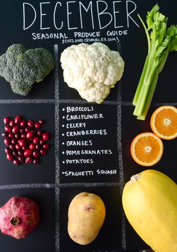 December Seasonal Produce Guide items separated into sections on black chalkboard