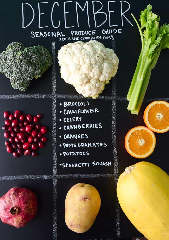 December Seasonal Produce Guide