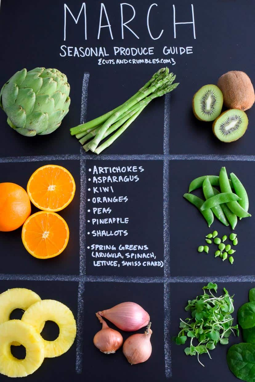 March Seasonal Guide Chalkboard with produce in quadrants on chalkboard