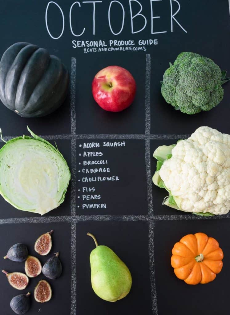 October Seasonal Produce Guide items in sections on black chalkboard